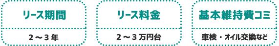 福祉車輛の中古車リース fukushi lease
